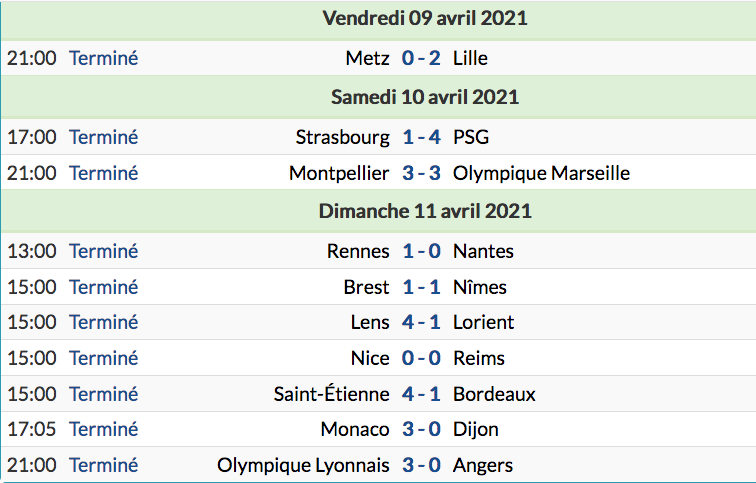 Championnat de France de football LIGUE 1 2020 -2021 - Page 18 Cap13358