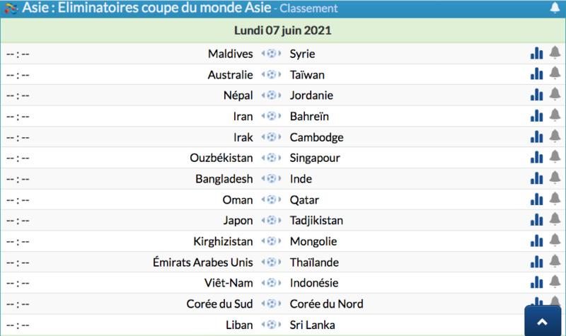 FOOTBALL COUPE DU MONDE 2022 - Page 6 Cap13374