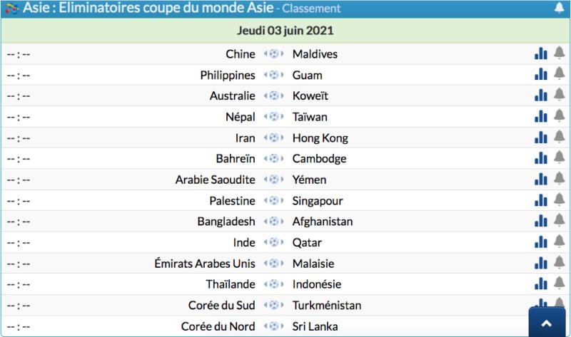 FOOTBALL COUPE DU MONDE 2022 - Page 6 Cap13375