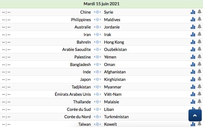 FOOTBALL COUPE DU MONDE 2022 - Page 6 Cap13376