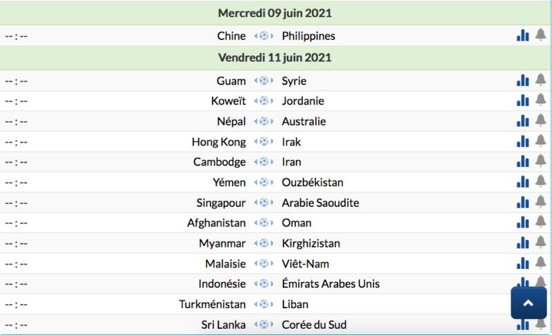 FOOTBALL COUPE DU MONDE 2022 - Page 6 Cap13377