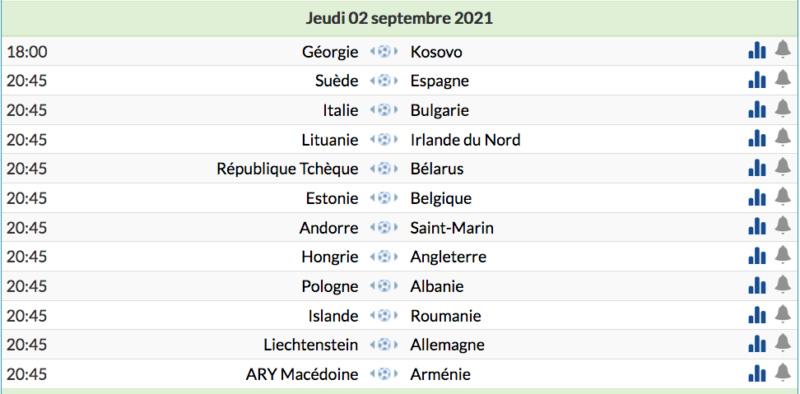 FOOTBALL COUPE DU MONDE 2022 - Page 6 Cap13378
