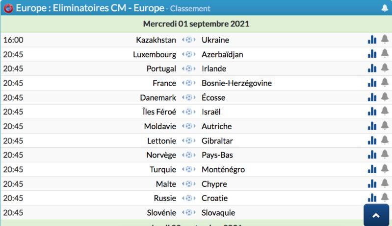 FOOTBALL COUPE DU MONDE 2022 - Page 6 Cap13379