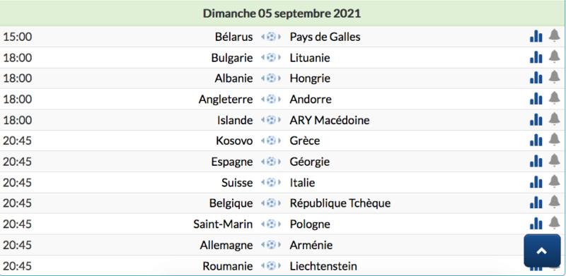 FOOTBALL COUPE DU MONDE 2022 - Page 6 Cap13380