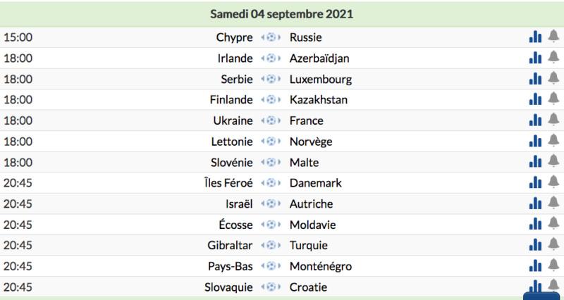 FOOTBALL COUPE DU MONDE 2022 - Page 6 Cap13381