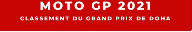 MOTO GP GRAND PRIX DOHA 2021 Cap13392