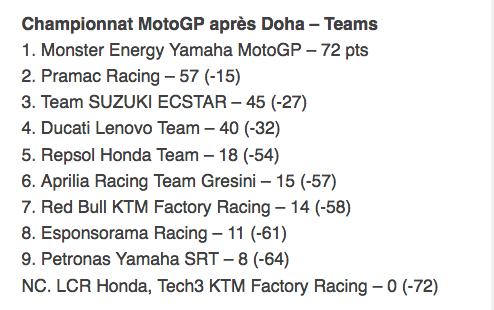 MOTO Grand Prix 888 du Portugal 2021 Cap13412