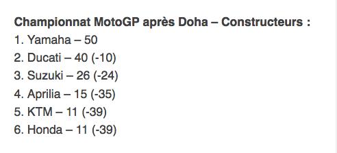 MOTO Grand Prix 888 du Portugal 2021 Cap13413