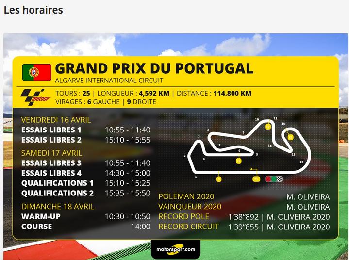 MOTO Grand Prix 888 du Portugal 2021 - Page 2 Cap13451