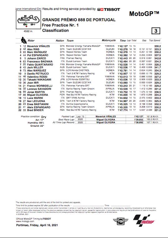 MOTO Grand Prix 888 du Portugal 2021 Cap13458