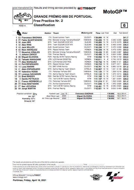 MOTO Grand Prix 888 du Portugal 2021 Cap13462