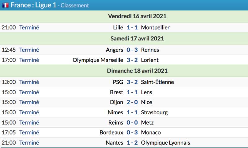 Championnat de France de football LIGUE 1 2020 -2021 - Page 19 Cap13578