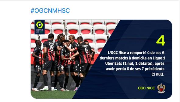 Championnat de France de football LIGUE 1 2020 -2021 - Page 19 Cap13715