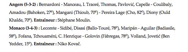 Championnat de France de football LIGUE 1 2020 -2021 - Page 20 Cap13738