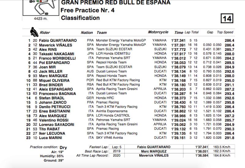 MOTO GP GRAND PRIX D'ESPAGNE 2021 Cap13816