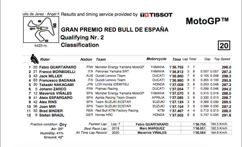 MOTO GP GRAND PRIX D'ESPAGNE 2021 Cap13821