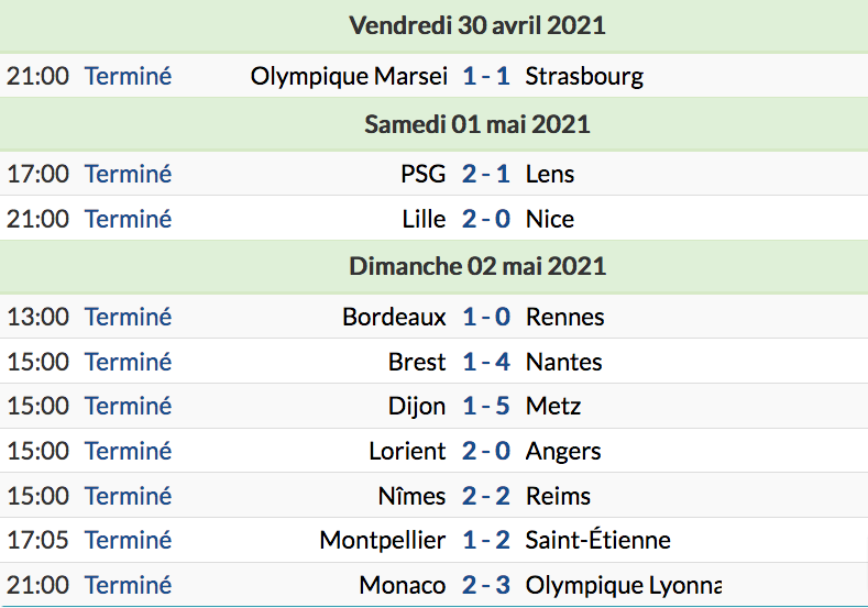 FOOTBALL MONTPELLIER 2020 2021 - Page 5 Cap13873