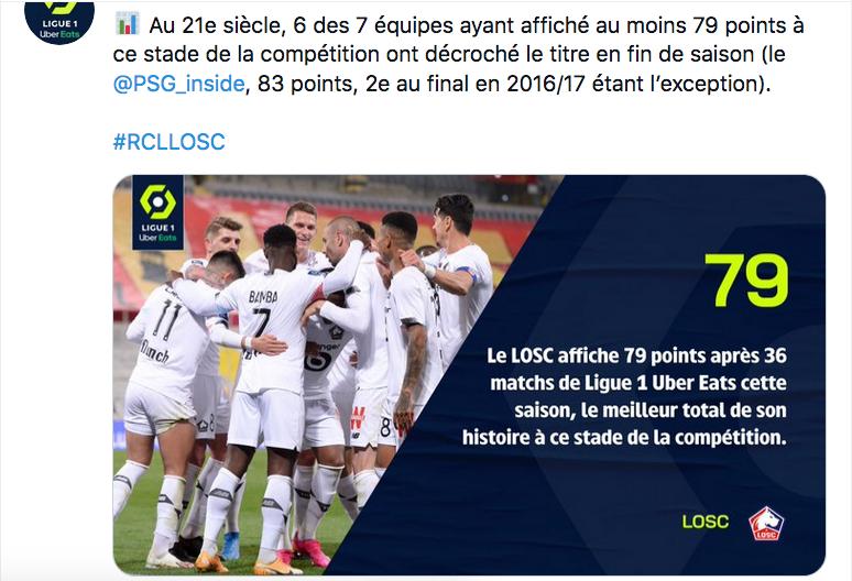 Championnat de France de football LIGUE 1 2020 -2021 - Page 21 Cap13926