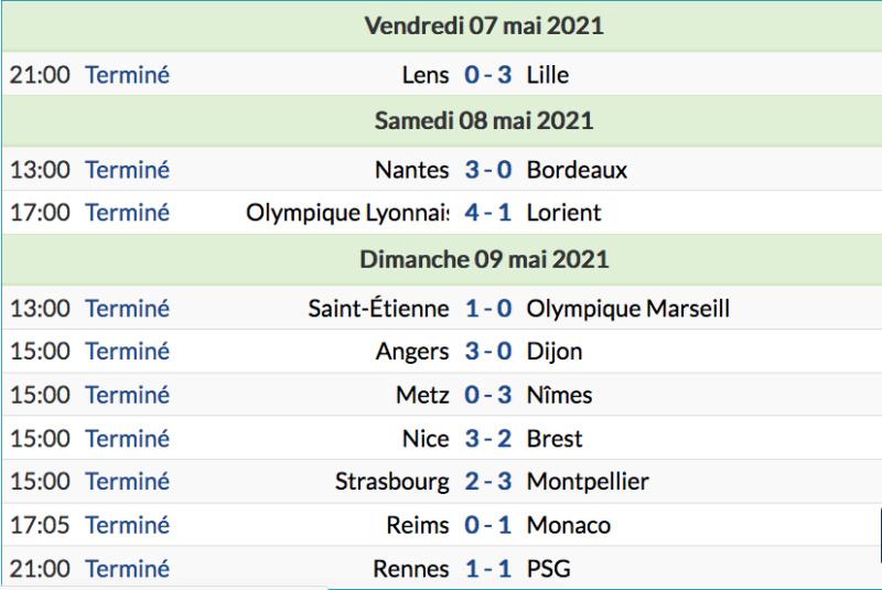 Championnat de France de football LIGUE 1 2020 -2021 - Page 22 Cap13989