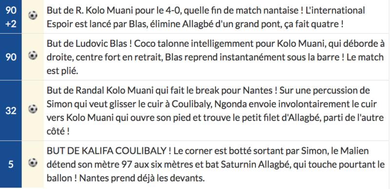 Championnat de France de football LIGUE 1 2020 -2021 - Page 22 Cap14031