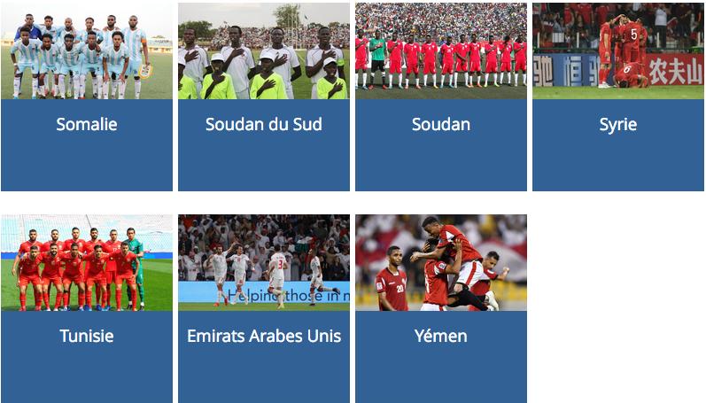 COUPE ARABE DE LA FIFA 2021 Cap14060