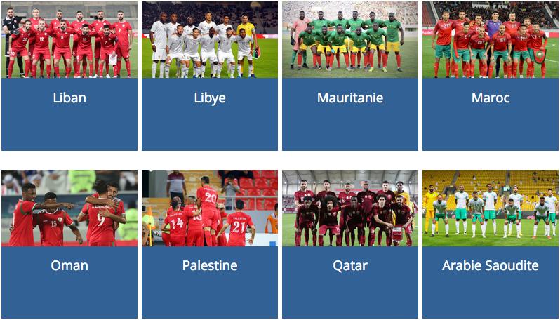 COUPE ARABE DE LA FIFA 2021 Cap14062
