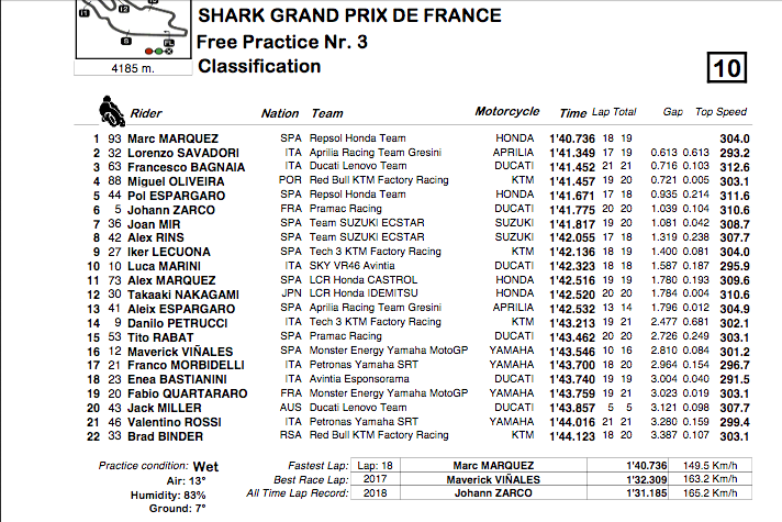 MOTO GRAND PRIX DE FRANCE Cap14071