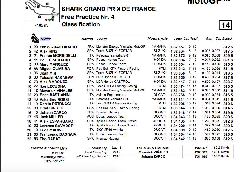 MOTO GRAND PRIX DE FRANCE Cap14072