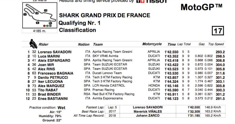MOTO GRAND PRIX DE FRANCE Cap14073