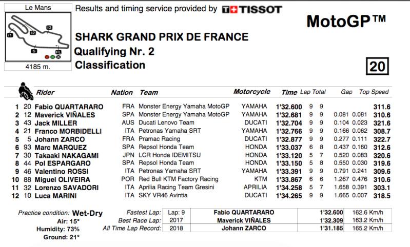 MOTO GRAND PRIX DE FRANCE Cap14074