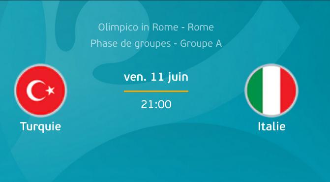 FOOTBALL CHAMPIONNAT D'EUROPE  2021 Cap14101