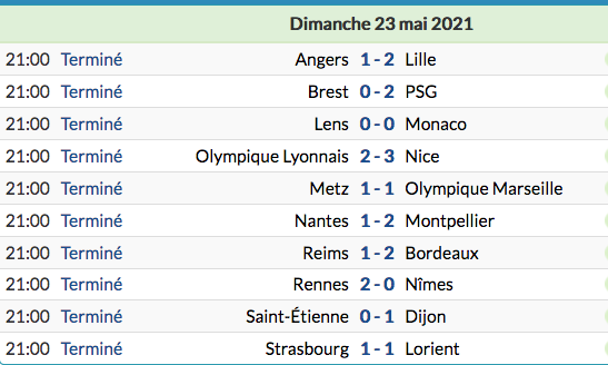 Championnat de France de football LIGUE 1 2020 -2021 - Page 24 Cap14164