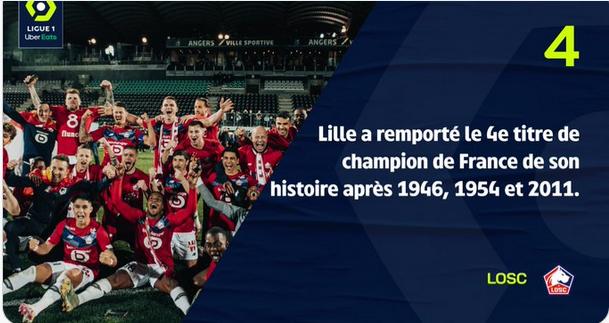 Championnat de France de football LIGUE 1 2020 -2021 - Page 25 Cap14171