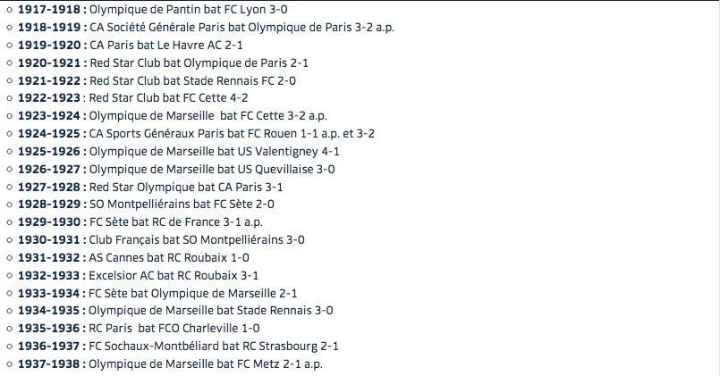 FOOTBALL COUPE DE FRANCE 2021-2022 Cap14247