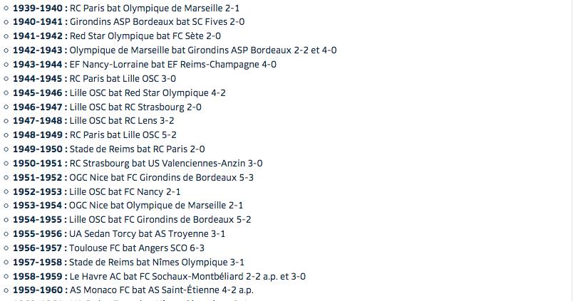 FOOTBALL COUPE DE FRANCE 2021-2022 Cap14248