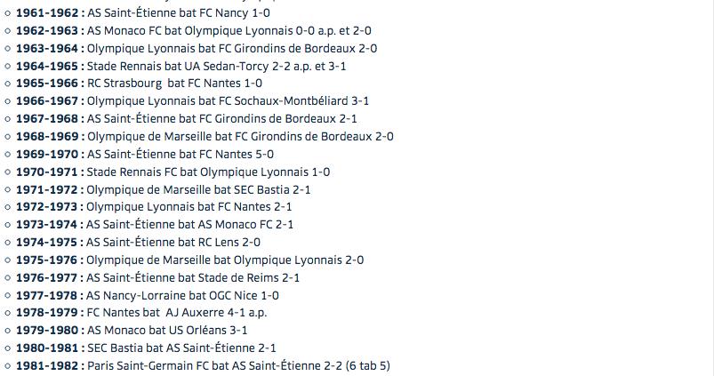 FOOTBALL COUPE DE FRANCE 2021-2022 Cap14249