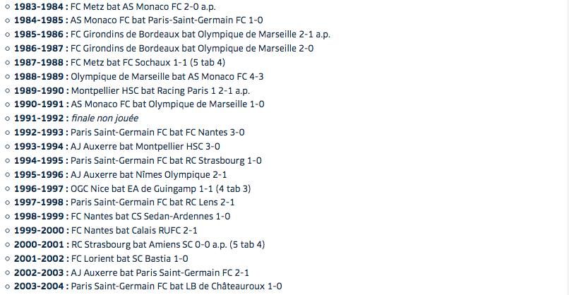 FOOTBALL COUPE DE FRANCE 2021-2022 Cap14250