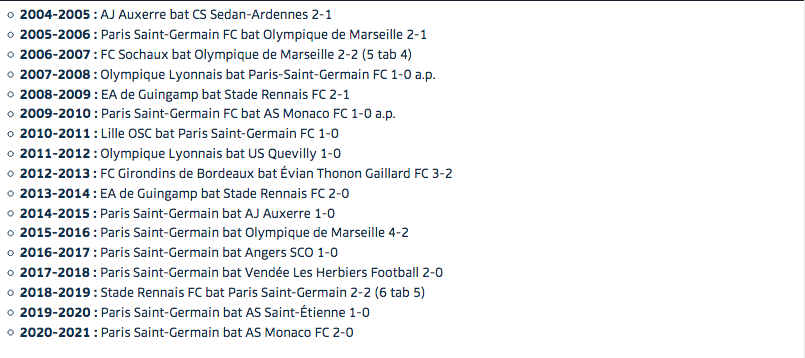 FOOTBALL COUPE DE FRANCE 2021-2022 Cap14251