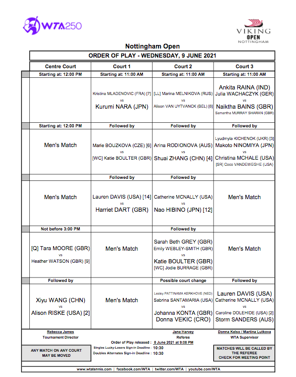 WTA NOTTINGHAM 2021 Cap14549