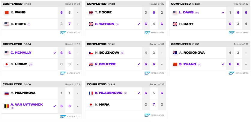 WTA NOTTINGHAM 2021 Cap14591