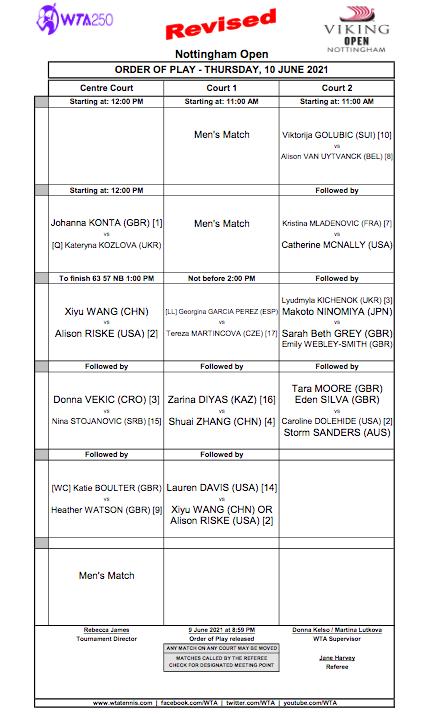 WTA NOTTINGHAM 2021 - Page 2 Cap14593