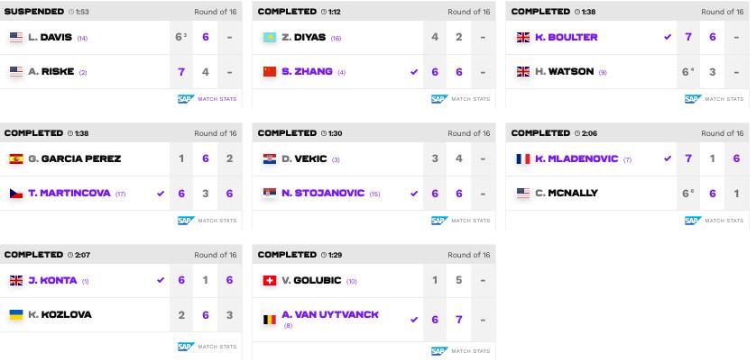 WTA NOTTINGHAM 2021 - Page 2 Cap14608