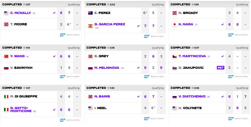 WTA BIRMINGHAM 2021 Cap14663
