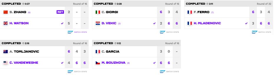 WTA BIRMINGHAM 2021 Cap14761
