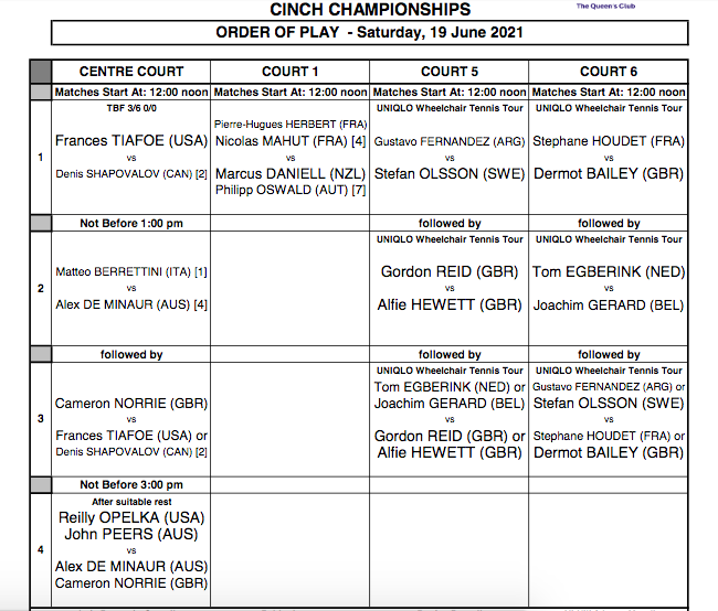 ATP QUEEN'S 2021 - Page 2 Cap14799