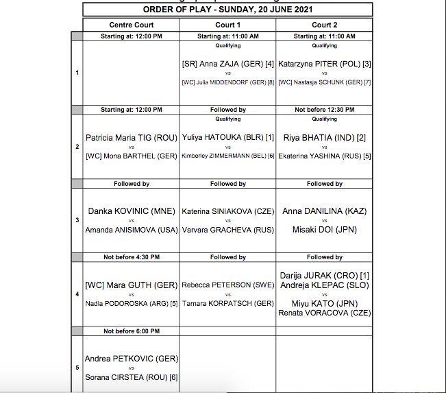 WTA HAMBOURG 2021 Cap14827