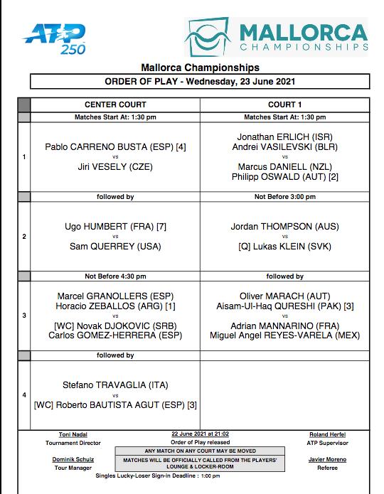 ATP MAJORQUE 2021 - Page 2 Cap14909