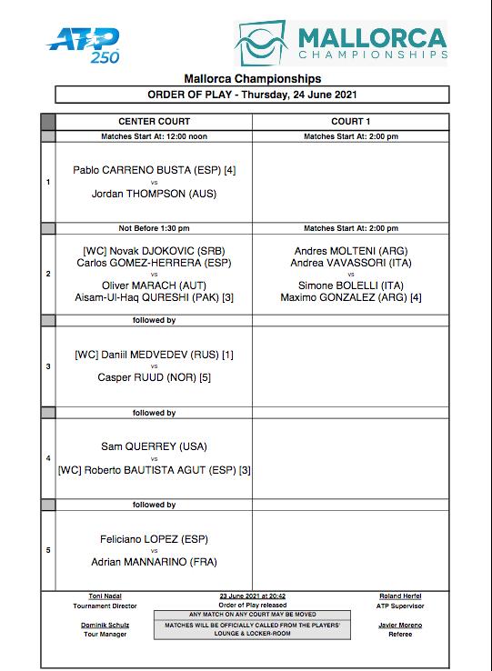 ATP MAJORQUE 2021 - Page 3 Cap14959