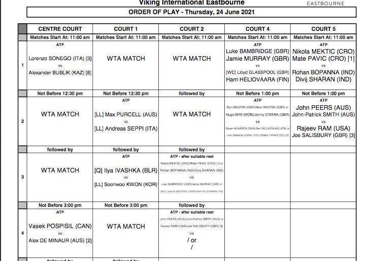 ATP EASTBOURNE 2021 - Page 2 Cap14964