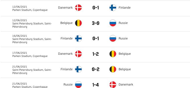 FOOTBALL CHAMPIONNAT D'EUROPE  2021 - Page 8 Cap14978